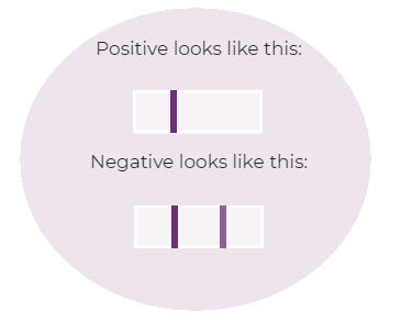 Proov Progesterone Strip Test Results